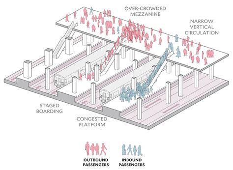 newark penn station floor plan newark penn station floor plan meze
