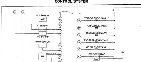 2004 rx 8 wiring diagram workshop manual image collections
