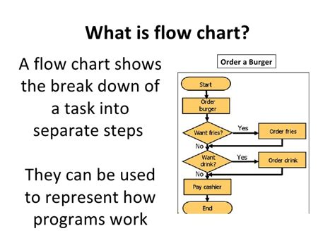 what is flow diagram flow charts