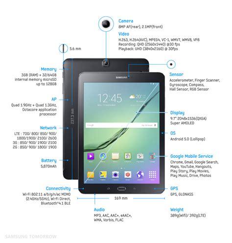 Tablet Samsung Medan samsung introducerar surfplattan galaxy tab s2 med bildf 246 rh 229 llandet 4 3 swedroid