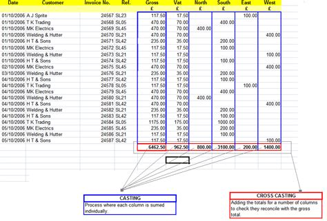 audi financial sign in accounting audit symbols