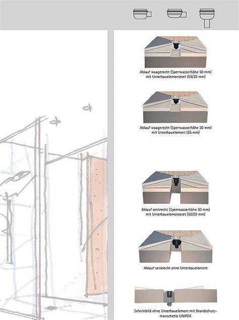 piatto doccia piastrellabile archistruktur realizzare un piatto doccia a filo pavimento