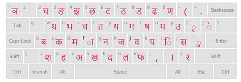 keyboard layout for krishna font nepali keyboard learn nepali typing now saranepal