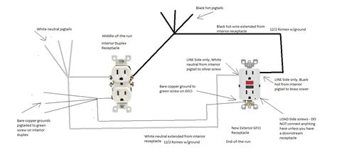 how does gfci work diagram i just installed a new gfci outlet outside and wired it