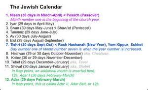 Calendar When Jesus Was Born Image Gallery Months 2015