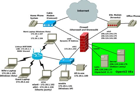 network diagram firewall basic network diagram with firewall 28 images image
