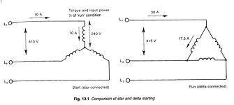 3 phase induction motor construction construction of 3 phase induction motor the free class