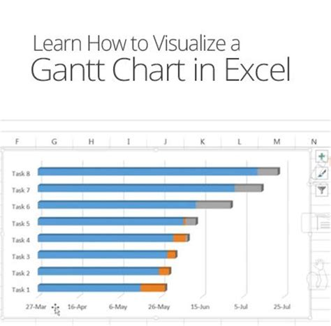 how to create a progress gantt chart in excel 2010 youtube gantt chart maken excel 2010 how to make gantt chart in