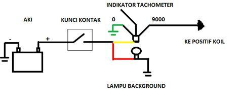 Rpm Digital Variasi tips n trick cara memasang tachometer rpm meter