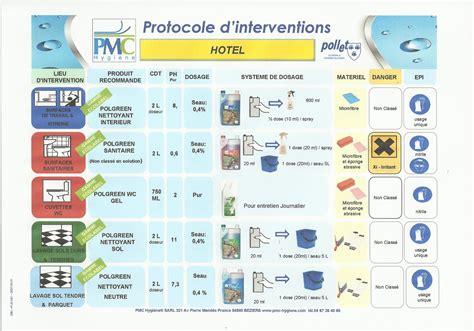 protocole de nettoyage des wc m 233 canisme chasse d eau wc