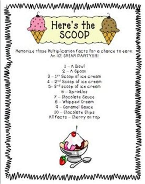 multiplication sundae template the world s catalog of ideas