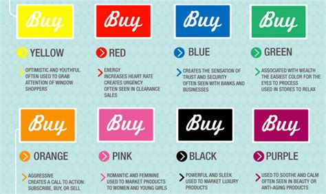what color represents fear the importance of visuals and color psychology for your