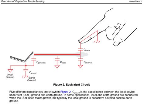 layout and physical design guidelines for capacitive sensing capacitive touch hardware design guide and conjuring