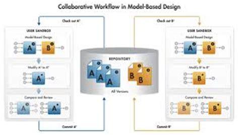 collaborative workflow collaborative workflow assignment point