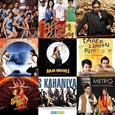 hollywood ki news in defence of bollywood youth ki awaaz