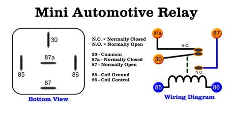 12v auto relay wiring diagram automotive relay wiring wiring diagram with description