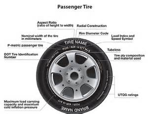 Car Tires Numbers Tire Sidewall Information Cooper Tire