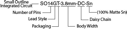Small Outline Integrated Chip by Small Outline Integrated Circuit Soic Dummy Component