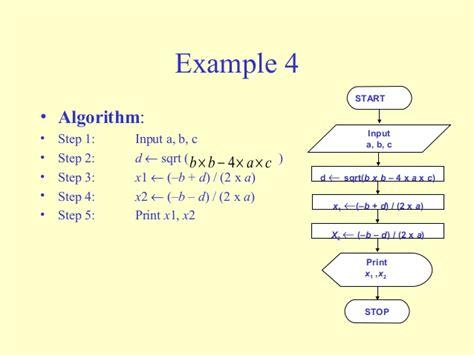 algorithm and flowchart for c programs algorithm flowchart c program to best free home