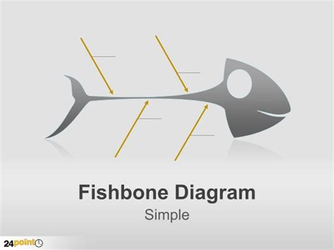fishbone diagram template powerpoint free fishbone diagram powerpoint slides