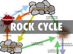 Rock cycle by andy weisman