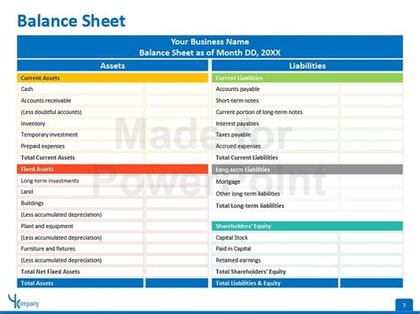 powerpoint financial templates financial statement editable powerpoint template
