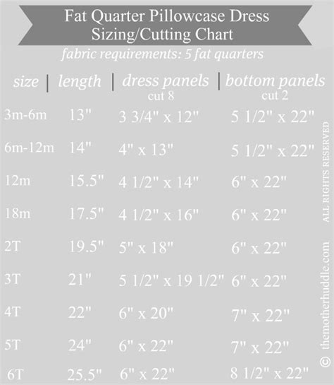 Pillow Sizes Chart by Pillowcase Dress Size Chart Car Interior Design