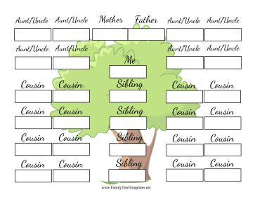 Family Tree Template With Siblings And Cousins by Two Generation Family Tree With Cousins Template