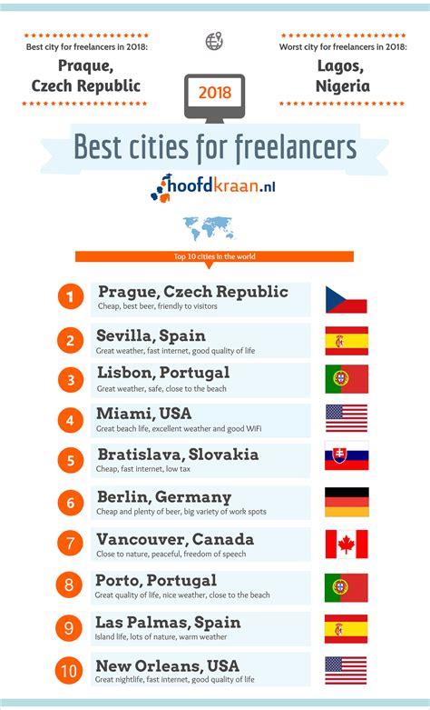 best for freelancers the 10 best cities for freelancers in 2018 hoofdkraan nl