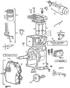 briggs and stratton engine parts diagram briggs free