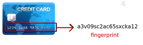 how to make a credit card number that works hash hashing a credit card number for use as a