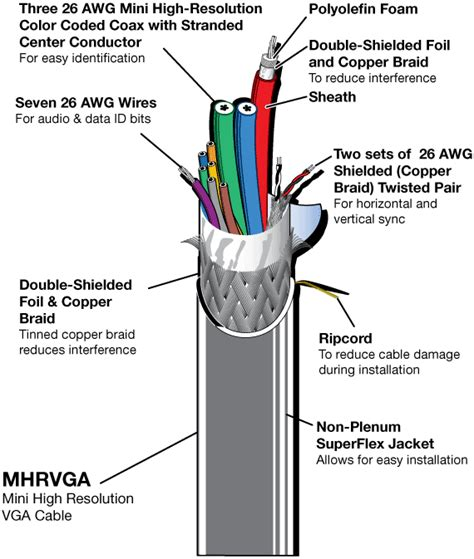 wiring diagram vga cable wiring diagram with description
