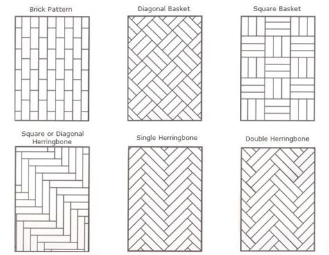 design pattern guide 17 best images about tile on pinterest traditional