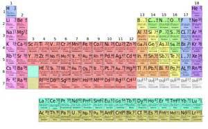 O On Periodic Table File Tabla Periodica Completa Svg Wikimedia Commons