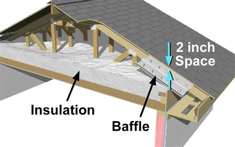 Attic Insulation Installation - roofing attic installation