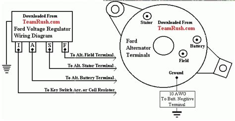 ford alternator wiring diagrams ford 3g alternator wiring