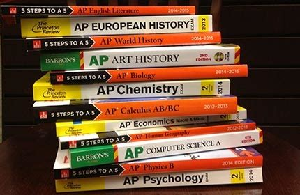Ap World History Lambert High School Summer Work How To Take Your Hs Classes To The Next Level