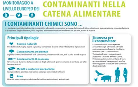 dati alimenti dati sui contaminanti chimici e sugli additivi alimentari