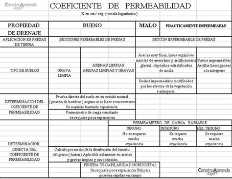 indice de reajuste de alquileres a julio del 2016 reajuste alquileres uruguay 2016 coeficiente de reajuste
