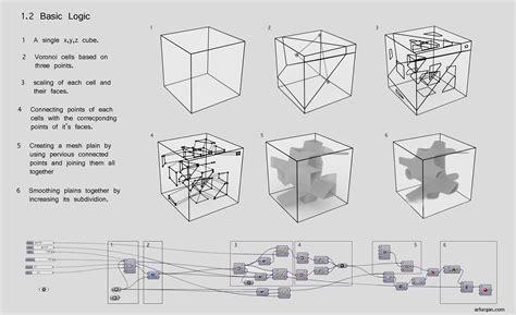 voronoi pattern meaning voronoi cube arfurqan