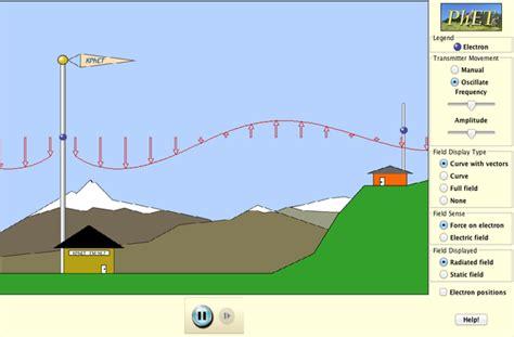 ondes radio  champs electromagnetiques