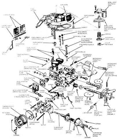 2 barrel carburetor diagram 2 barrel motorcraft carburetor diagram gobebaba