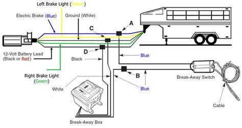 standard trailer wiring diagram get free image about wiring diagram