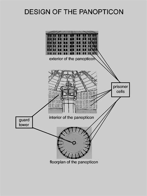 Design A Blueprint latour s oligopticon and foucault s panopticon thing theory
