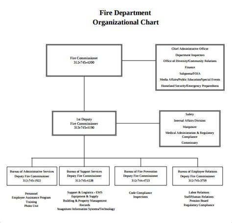 13 Sle Fire Department Organizational Charts Sle Templates Department Organizational Chart Template