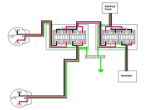 ats panel wiring diagram for diesel generator at standby