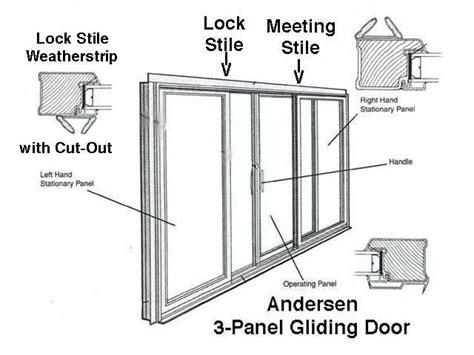 andersen 4 unit gliding doors sizes channel andersen primed wood gliding door 8 12 operating