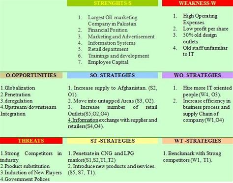 establishing fiscal strength in higher education management strategies for transformative revenue generation books swot or tows analysis tows matrix swot analysis tows