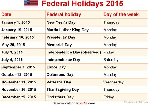 2015 Holiday Calendar Template – 2015 Calendar with Federal Holidays & Excel/PDF/Word templates
