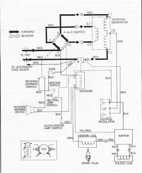 ez go golf carts wiring diagram ez go gas wiring diagram wiring diagram and schematic